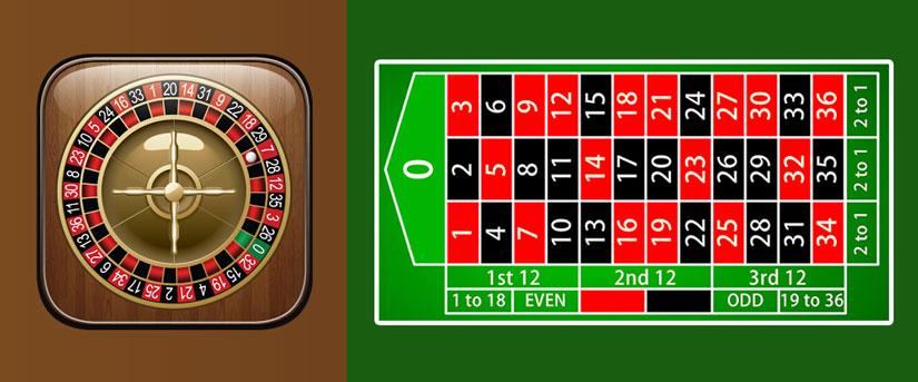 roulette inglesa
