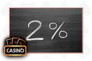 Non Puntare Piu' Del 2%